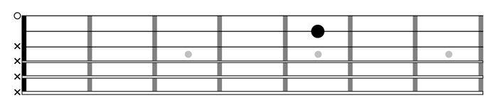 Come accordare la prima corda della chitarra classica