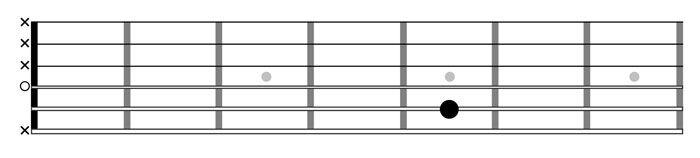 Come accordare la quarta corda della chitarra classica