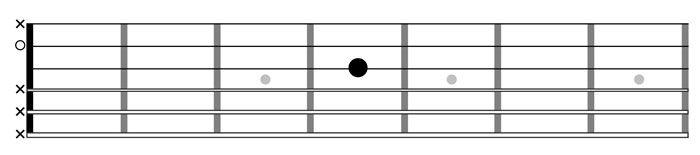 Come accordare la seconda corda della chitarra classica