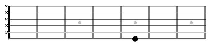 Come accordare la sesta corda della chitarra classica