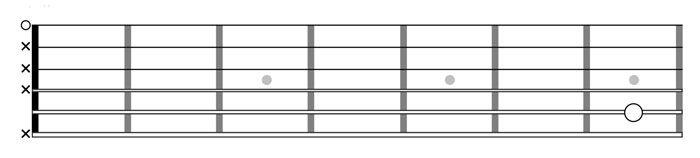 Accordare prima corda della chitarra classica