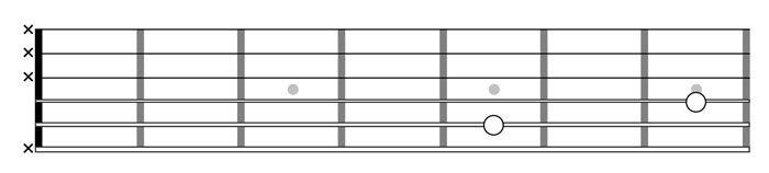 Accordare quarta corda della chitarra classica
