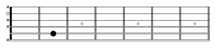 Accordare seconda corda della chitarra classica