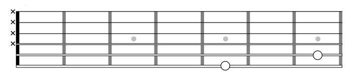 Accordare sesta corda della chitarra classica