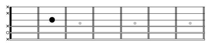 Accordare terza corda della chitarra classica