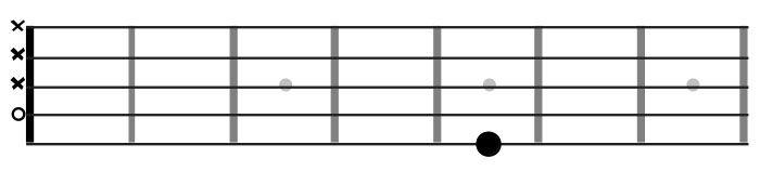 come accordare la chitarra battente ad orecchio - quarto coro
