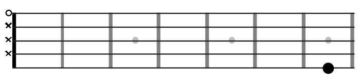 Accordare il primo coro della chitarra battente