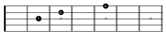 test per verificare l'accordatura della chitarra battente