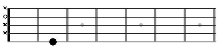 Accordare ad orecchio il secondo coro della chitarra battente
