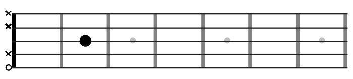 come accordare la chitarra battente ad orecchio - Terzo coro