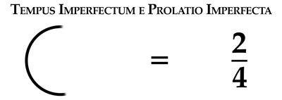 Tempus imperfectum e prolatio imperfecta notazione musicale - Perché C è 4/4