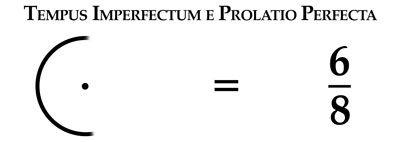 Tempus imperfectum e prolatio perfecta notazione musicale