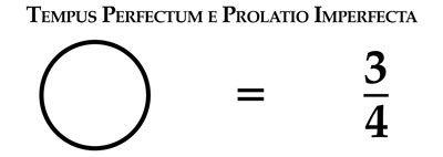 Tempus perfectum e prolatio imperfecta notazione musicale