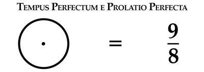 Tempus perfectum e prolatio perfecta notazione musicale